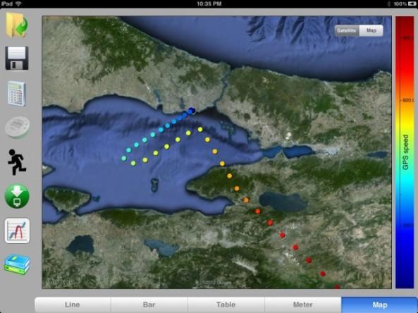 Labdisc GPS